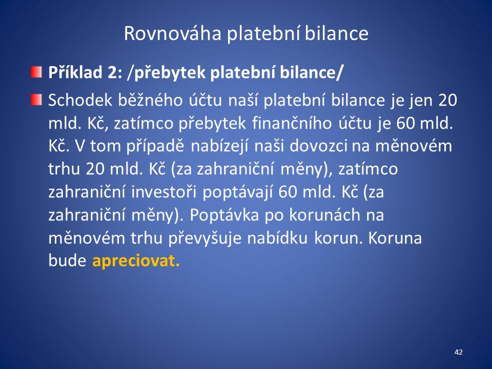 Rovnováha platební bilance Příklad 2: /přebytek platební bilance/ Schodek běžného účtu naší platební bilance je jen 20 mld. Kč, zatímco přebytek finan