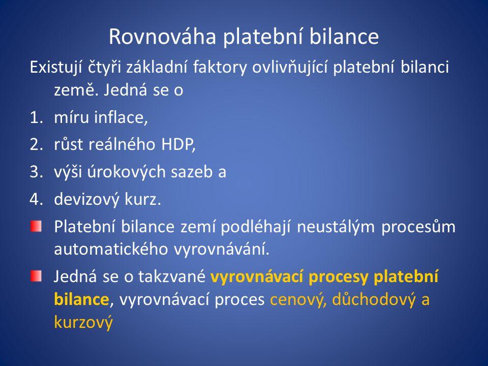 Rovnováha platební bilance Existují čtyři základní faktory ovlivňující platební bilanci země. Jedná se o 1.míru inflace, 2.růst reálného HDP, 3.výši ú