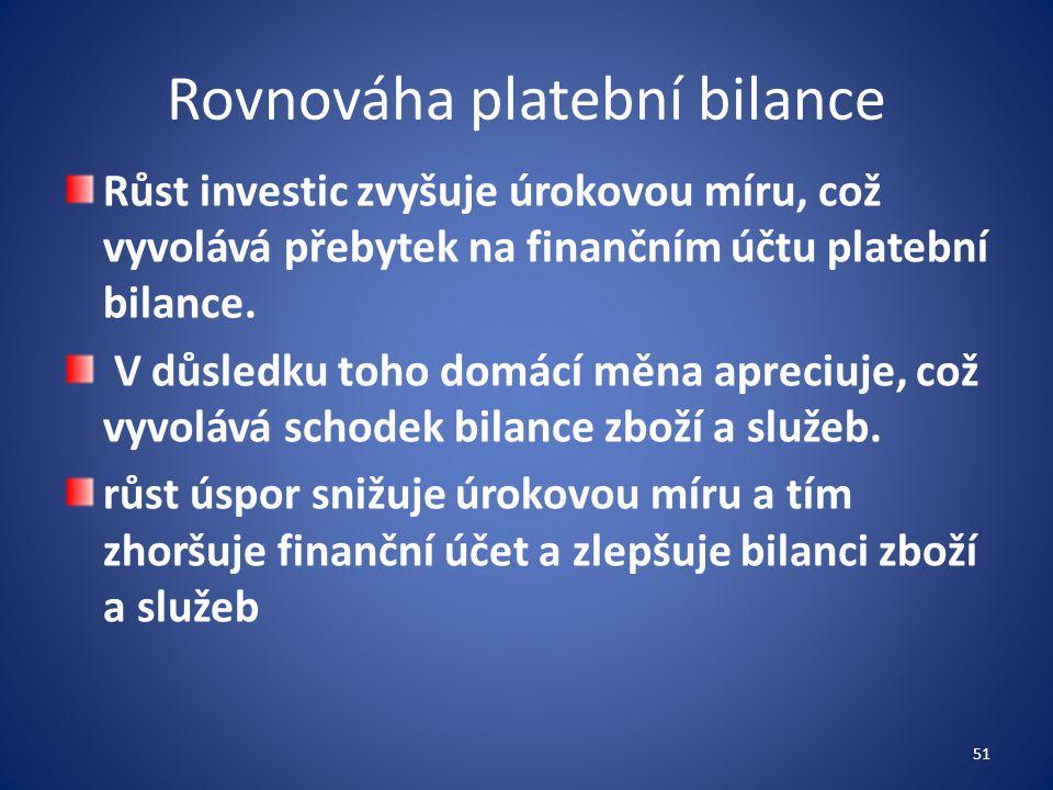 Rovnováha platební bilance Růst investic zvyšuje úrokovou míru, což vyvolává přebytek na finančním účtu platební bilance. V důsledku toho domácí měna