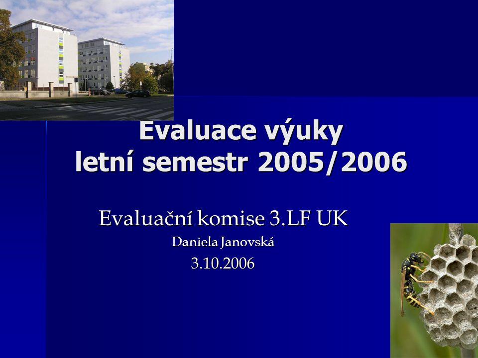 Evaluace výuky letní semestr 2005/2006 Evaluační komise 3.LF UK Daniela Janovská 3.10.2006