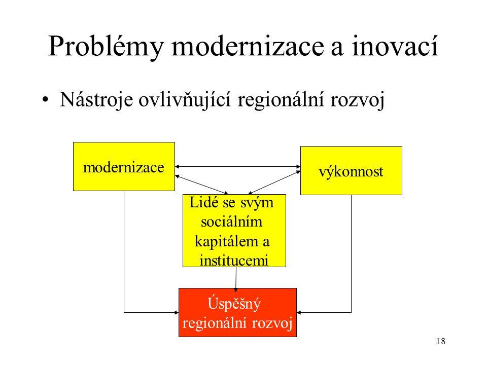 18 Problémy modernizace a inovací Nástroje ovlivňující regionální rozvoj modernizace výkonnost Lidé se svým sociálním kapitálem a institucemi Úspěšný