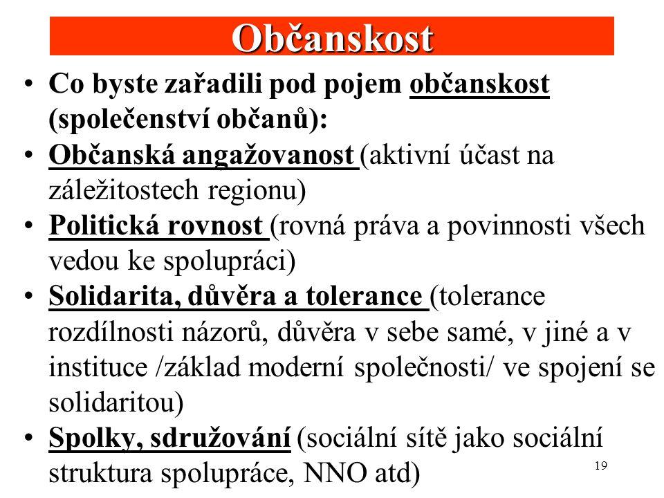 19 Občanskost Co byste zařadili pod pojem občanskost (společenství občanů): Občanská angažovanost (aktivní účast na záležitostech regionu) Politická r