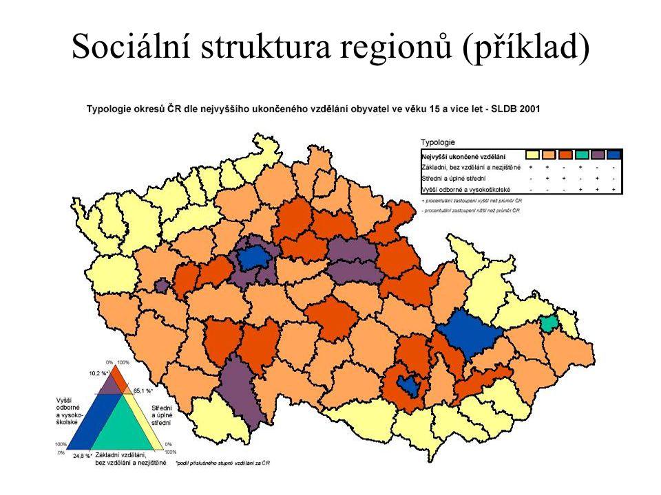 23 Sociální struktura regionů (příklad)