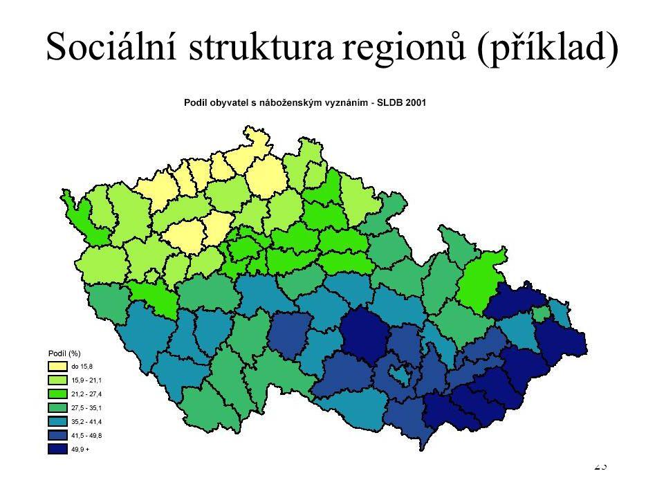 25 Sociální struktura regionů (příklad)