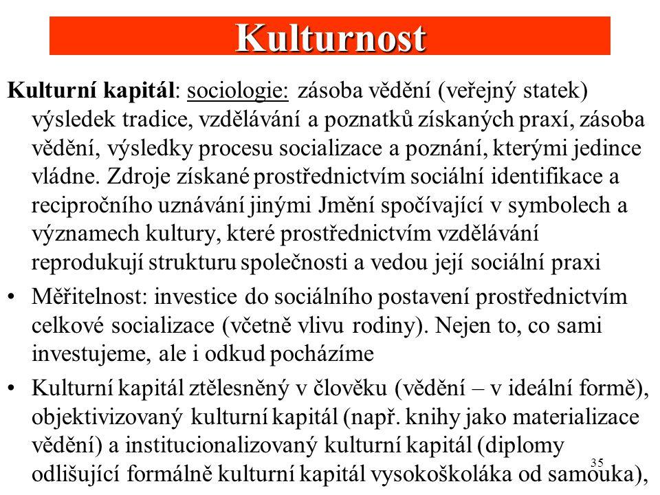35 Kulturnost Kulturní kapitál: sociologie: zásoba vědění (veřejný statek) výsledek tradice, vzdělávání a poznatků získaných praxí, zásoba vědění, výs