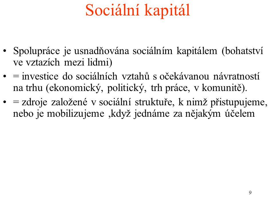 9 Sociální kapitál Spolupráce je usnadňována sociálním kapitálem (bohatství ve vztazích mezi lidmi) = investice do sociálních vztahů s očekávanou návr