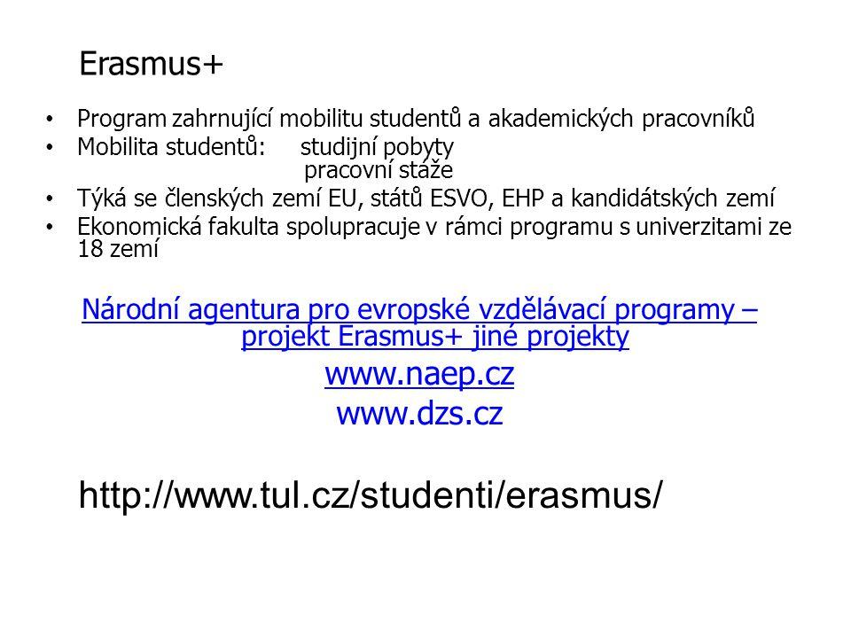 Program zahrnující mobilitu studentů a akademických pracovníků Mobilita studentů: studijní pobyty pracovní stáže Týká se členských zemí EU, států ESVO, EHP a kandidátských zemí Ekonomická fakulta spolupracuje v rámci programu s univerzitami ze 18 zemí Národní agentura pro evropské vzdělávací programy – projekt ErasmusNárodní agentura pro evropské vzdělávací programy – projekt Erasmus+ jiné projekty www.naep.cz www.dzs.cz http://www.tul.cz/studenti/erasmus/ Erasmus+