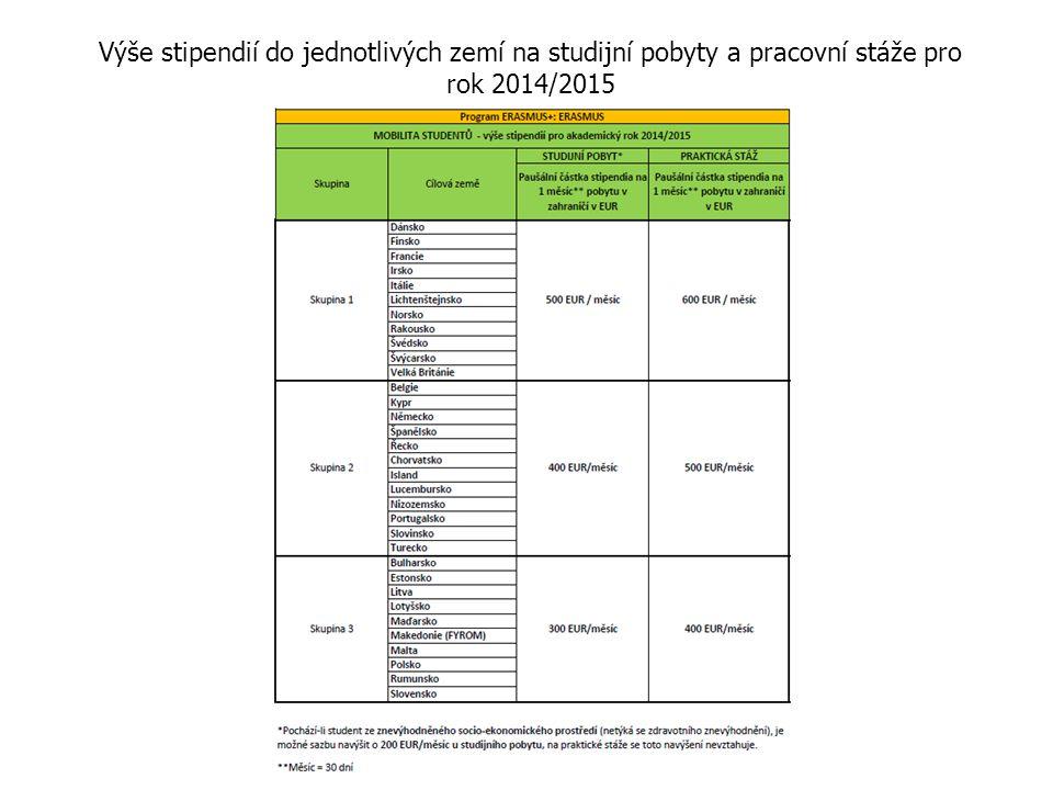 Studijn í mobilitaPracovn í st á ž Typ studia bakalářský 2.