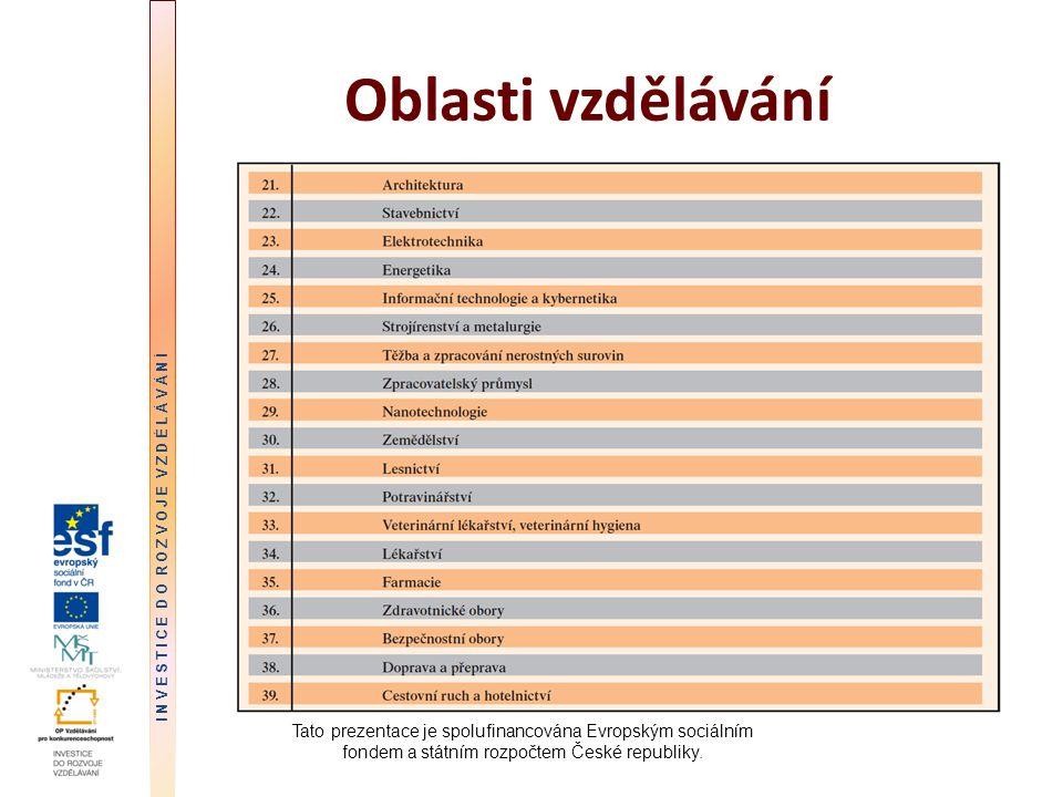 Oblasti vzdělávání Tato prezentace je spolufinancována Evropským sociálním fondem a státním rozpočtem České republiky.