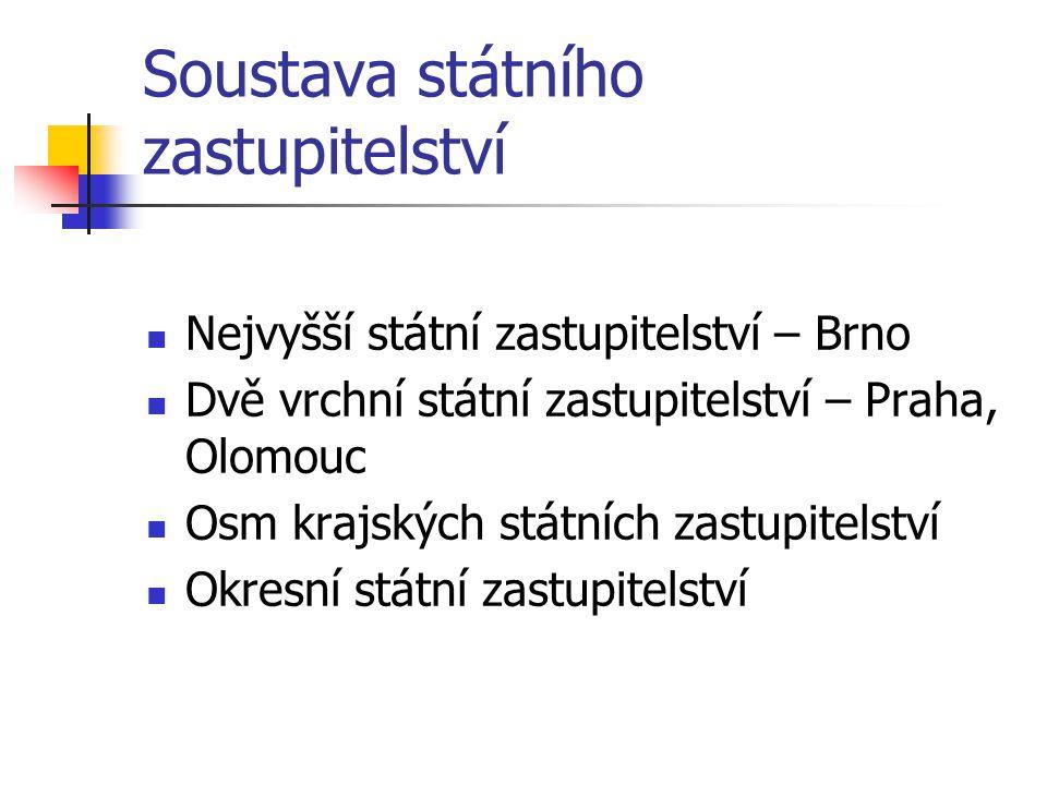 Soustava státního zastupitelství Nejvyšší státní zastupitelství – Brno Dvě vrchní státní zastupitelství – Praha, Olomouc Osm krajských státních zastupitelství Okresní státní zastupitelství