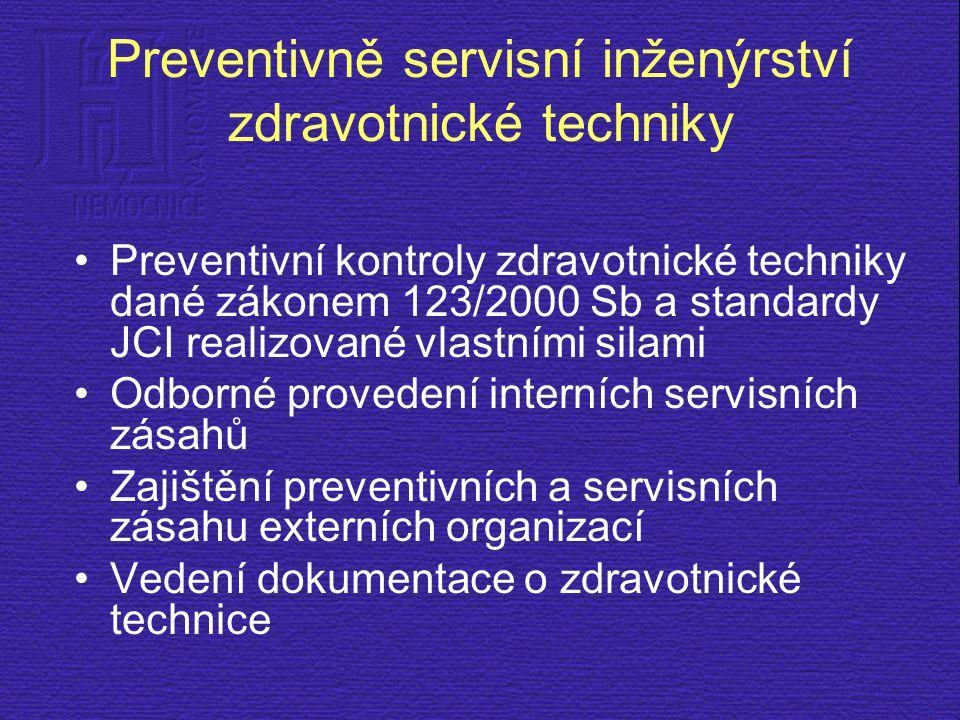 Preventivně servisní inženýrství zdravotnické techniky Preventivní kontroly zdravotnické techniky dané zákonem 123/2000 Sb a standardy JCI realizované
