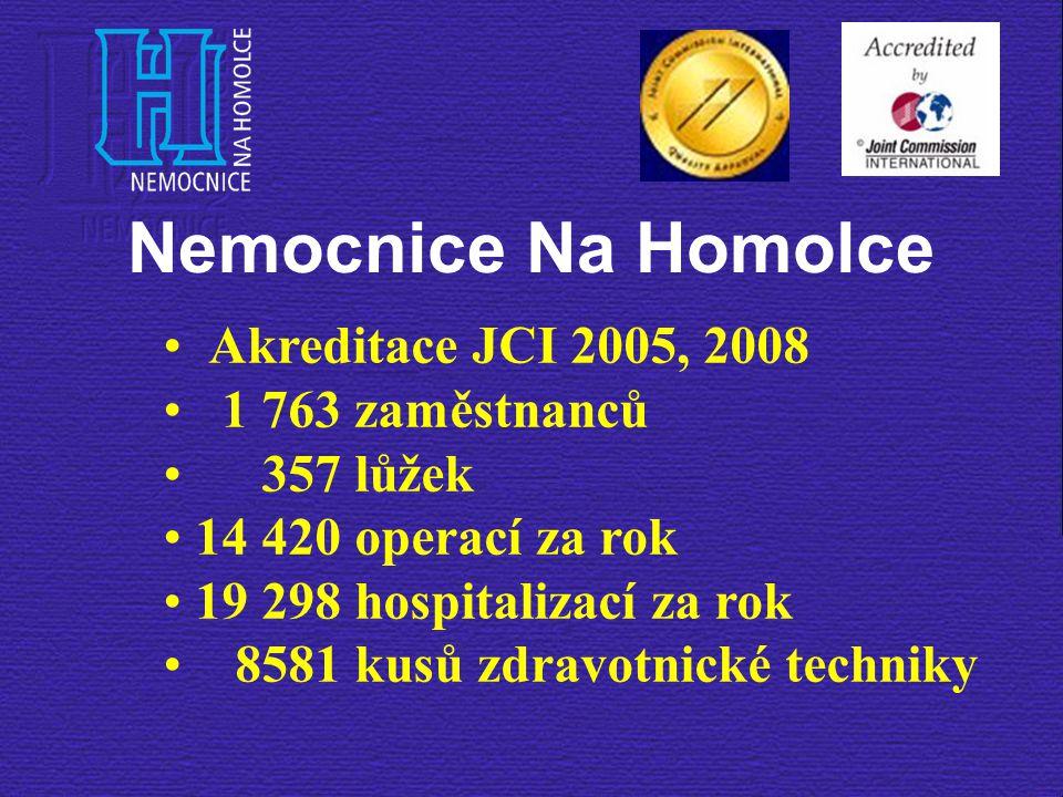 Akreditace JCI 2005, 2008 1 763 zaměstnanců 357 lůžek 14 420 operací za rok 19 298 hospitalizací za rok 8581 kusů zdravotnické techniky Nemocnice Na H