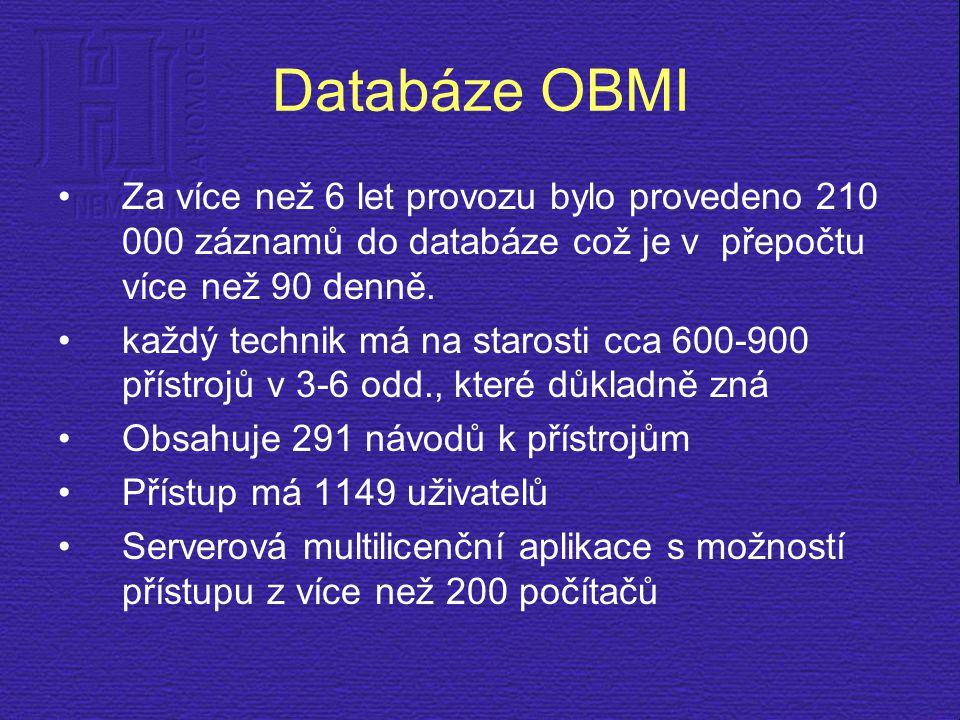 Databáze OBMI Za více než 6 let provozu bylo provedeno 210 000 záznamů do databáze což je v přepočtu více než 90 denně. každý technik má na starosti c