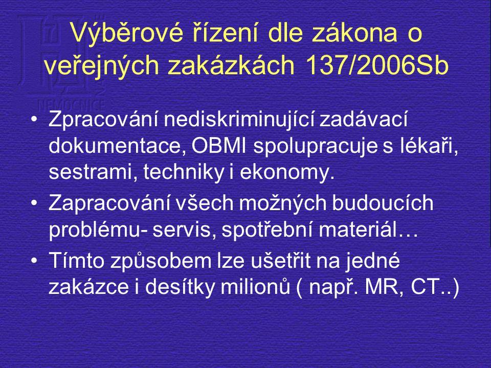 Výběrové řízení dle zákona o veřejných zakázkách 137/2006Sb Zpracování nediskriminující zadávací dokumentace, OBMI spolupracuje s lékaři, sestrami, te