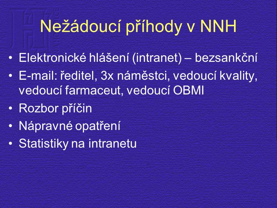 Nežádoucí příhody v NNH Elektronické hlášení (intranet) – bezsankční E-mail: ředitel, 3x náměstci, vedoucí kvality, vedoucí farmaceut, vedoucí OBMI Ro