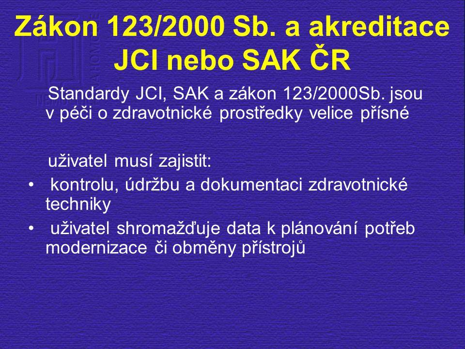Zákon 123/2000 Sb. a akreditace JCI nebo SAK ČR Standardy JCI, SAK a zákon 123/2000Sb. jsou v péči o zdravotnické prostředky velice přísné uživatel mu
