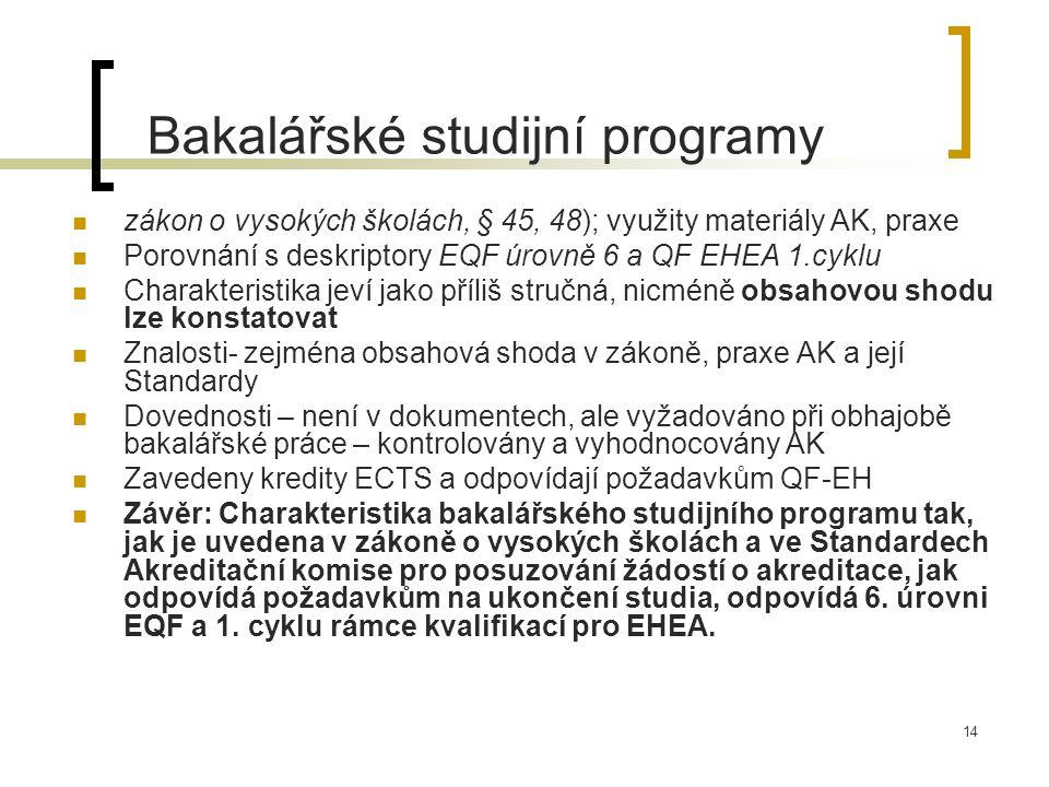 14 Bakalářské studijní programy zákon o vysokých školách, § 45, 48); využity materiály AK, praxe Porovnání s deskriptory EQF úrovně 6 a QF EHEA 1.cyklu Charakteristika jeví jako příliš stručná, nicméně obsahovou shodu lze konstatovat Znalosti- zejména obsahová shoda v zákoně, praxe AK a její Standardy Dovednosti – není v dokumentech, ale vyžadováno při obhajobě bakalářské práce – kontrolovány a vyhodnocovány AK Zavedeny kredity ECTS a odpovídají požadavkům QF-EH Závěr: Charakteristika bakalářského studijního programu tak, jak je uvedena v zákoně o vysokých školách a ve Standardech Akreditační komise pro posuzování žádostí o akreditace, jak odpovídá požadavkům na ukončení studia, odpovídá 6.