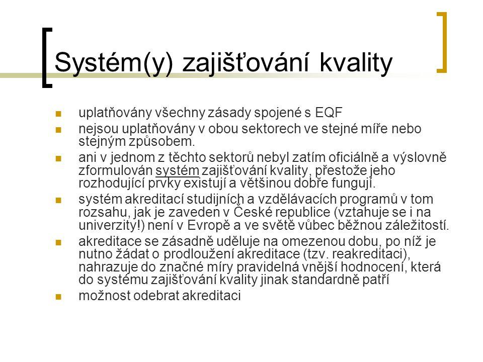 Systém(y) zajišťování kvality uplatňovány všechny zásady spojené s EQF nejsou uplatňovány v obou sektorech ve stejné míře nebo stejným způsobem.