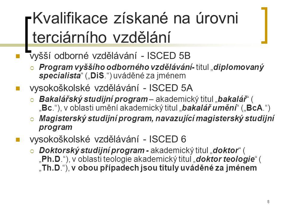 """8 Kvalifikace získané na úrovni terciárního vzdělání vyšší odborné vzdělávání - ISCED 5B  Program vyššího odborného vzdělávání- titul """"diplomovaný specialista (""""DiS. ) uváděné za jménem vysokoškolské vzdělávání - ISCED 5A  Bakalářský studijní program – akademický titul """"bakalář ( """"Bc. ), v oblasti umění akademický titul """"bakalář umění (""""BcA. )  Magisterský studijní program, navazující magisterský studijní program vysokoškolské vzdělávání - ISCED 6  Doktorský studijní program - akademický titul """"doktor ( """"Ph.D. ), v oblasti teologie akademický titul """"doktor teologie ( """"Th.D. ), v obou případech jsou tituly uváděné za jménem"""