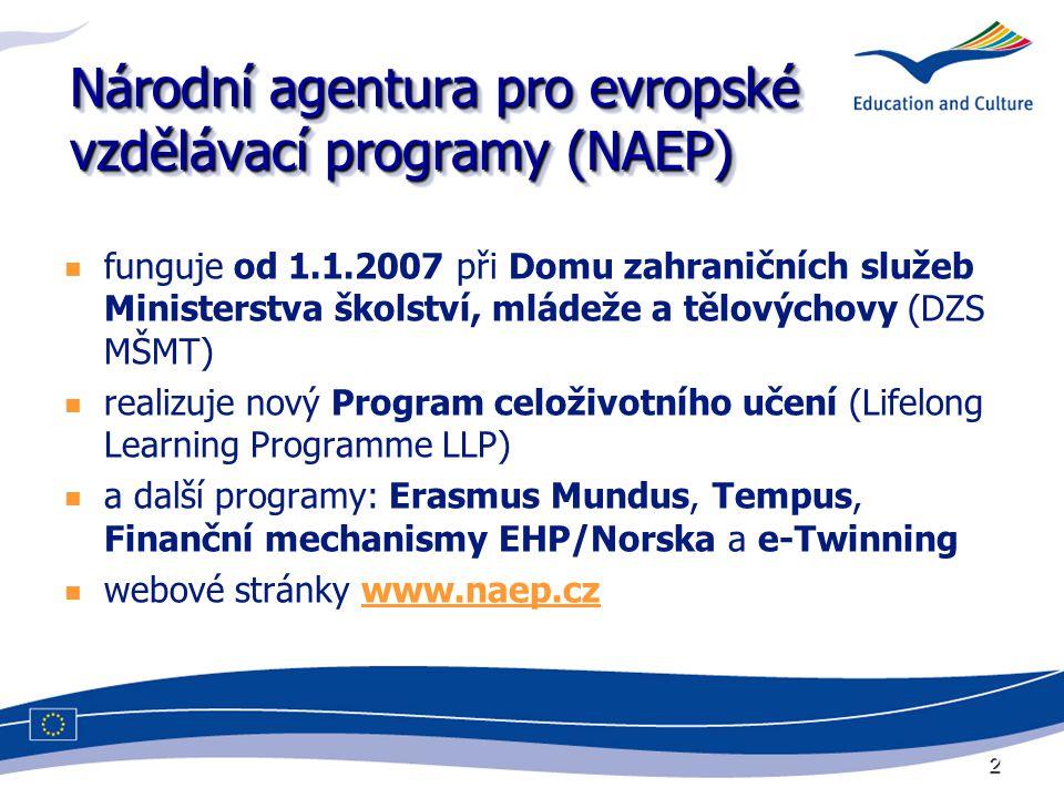 2 Národní agentura pro evropské vzdělávací programy (NAEP) funguje od 1.1.2007 při Domu zahraničních služeb Ministerstva školství, mládeže a tělovýcho