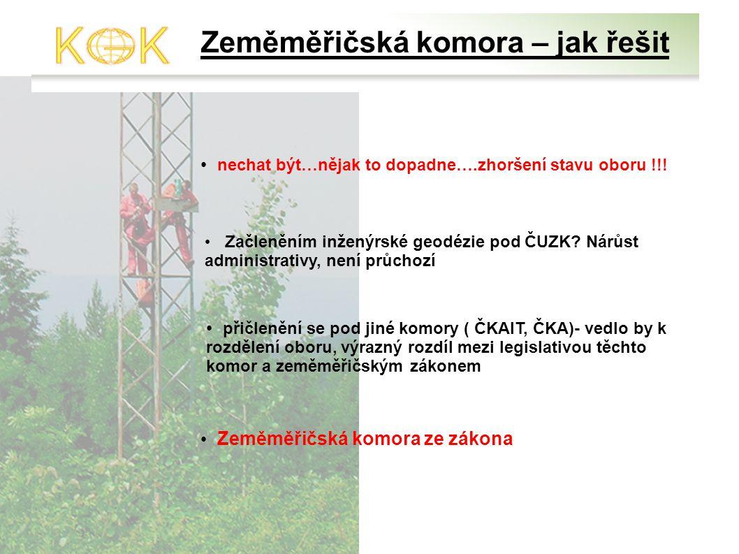 Stav návrhu zákona Návrh zákona připraven právníkem.