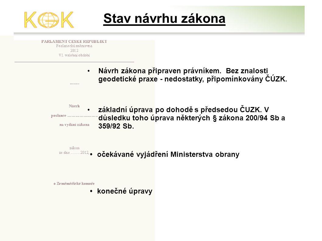 Stav návrhu zákona Návrh zákona připraven právníkem. Bez znalosti geodetické praxe - nedostatky, připomínkovány ČÚZK. očekávané vyjádření Ministerstva
