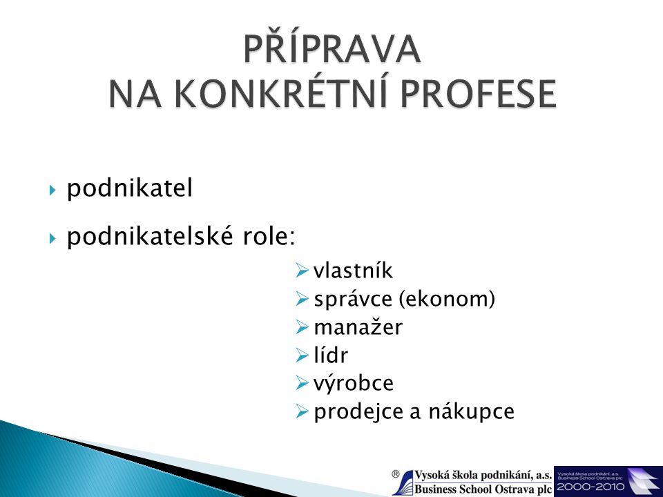  podnikatel  podnikatelské role:  vlastník  správce (ekonom)  manažer  lídr  výrobce  prodejce a nákupce