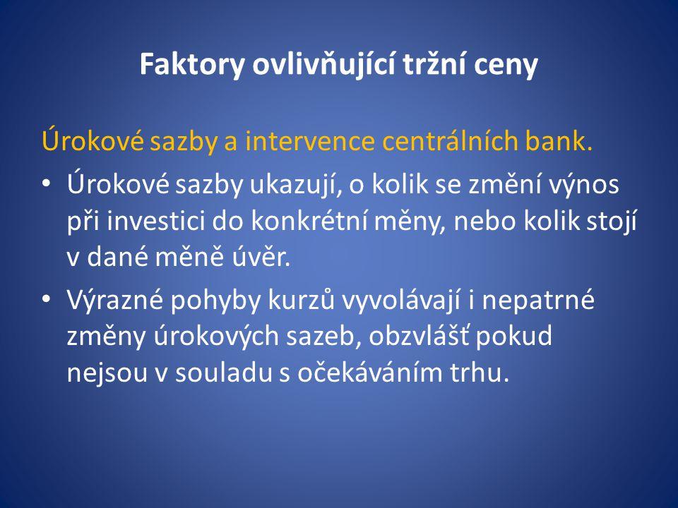 Faktory ovlivňující tržní ceny Úrokové sazby a intervence centrálních bank. Úrokové sazby ukazují, o kolik se změní výnos při investici do konkrétní m