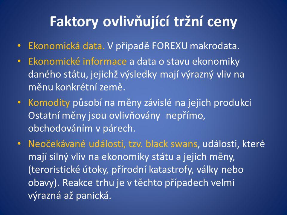 Faktory ovlivňující tržní ceny Ekonomická data. V případě FOREXU makrodata. Ekonomické informace a data o stavu ekonomiky daného státu, jejichž výsled