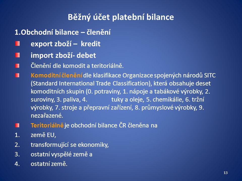 Běžný účet platební bilance 1.Obchodní bilance – členění export zboží – kredit import zboží- debet Členění dle komodit a teritoriálně. Komoditní členě