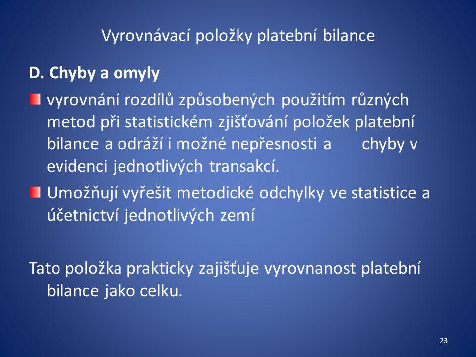 Vyrovnávací položky platební bilance D. Chyby a omyly vyrovnání rozdílů způsobených použitím různých metod při statistickém zjišťování položek platebn