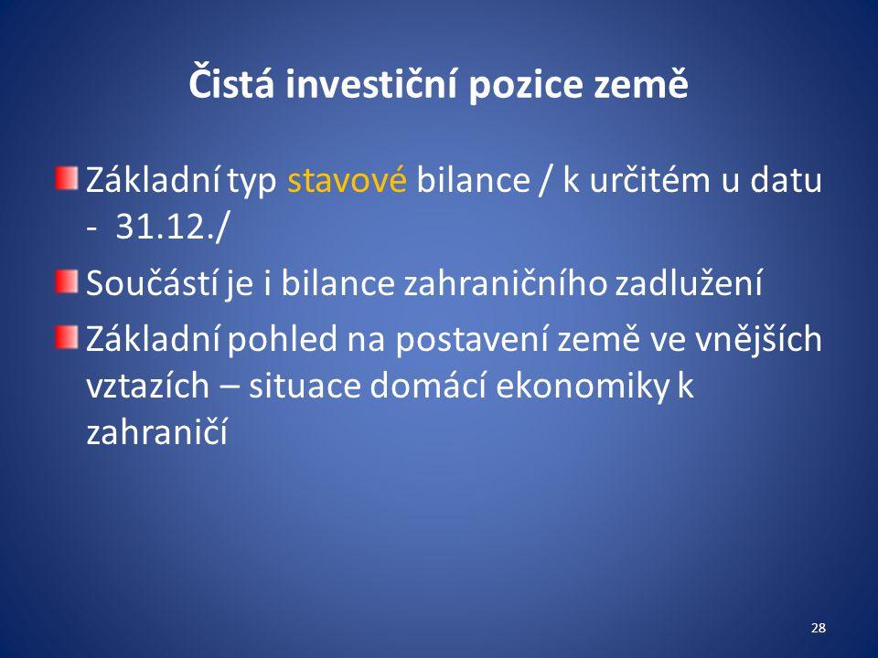 Čistá investiční pozice země Základní typ stavové bilance / k určitém u datu - 31.12./ Součástí je i bilance zahraničního zadlužení Základní pohled na