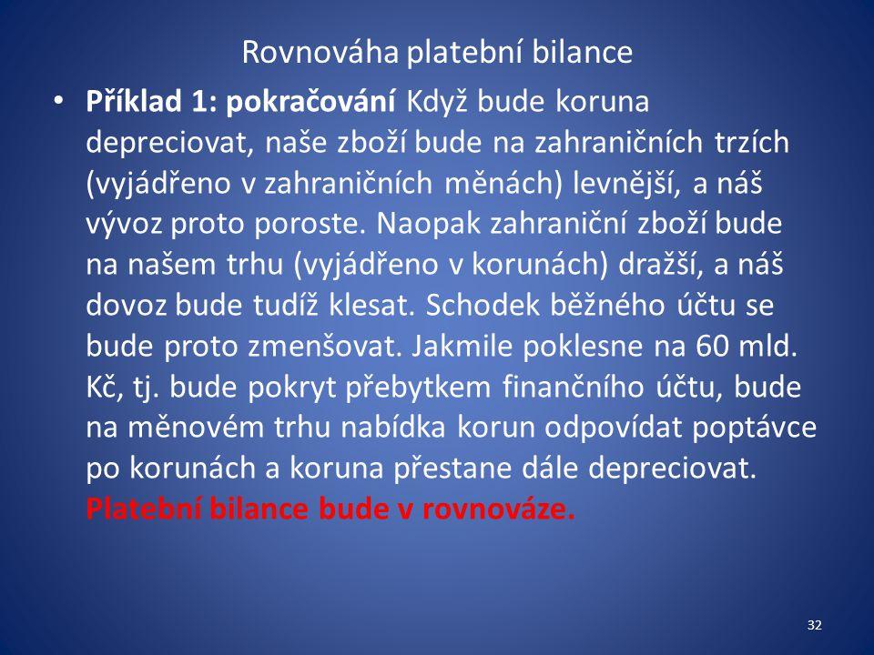 Rovnováha platební bilance Příklad 1: pokračování Když bude koruna depreciovat, naše zboží bude na zahraničních trzích (vyjádřeno v zahraničních měnác