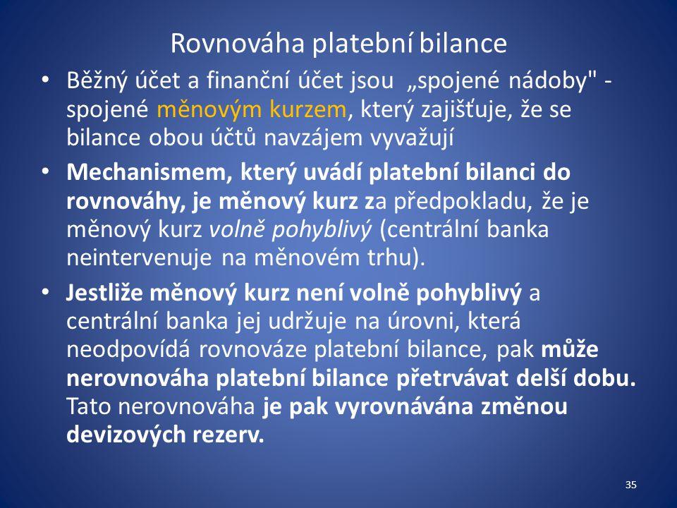 """Rovnováha platební bilance Běžný účet a finanční účet jsou """"spojené nádoby"""