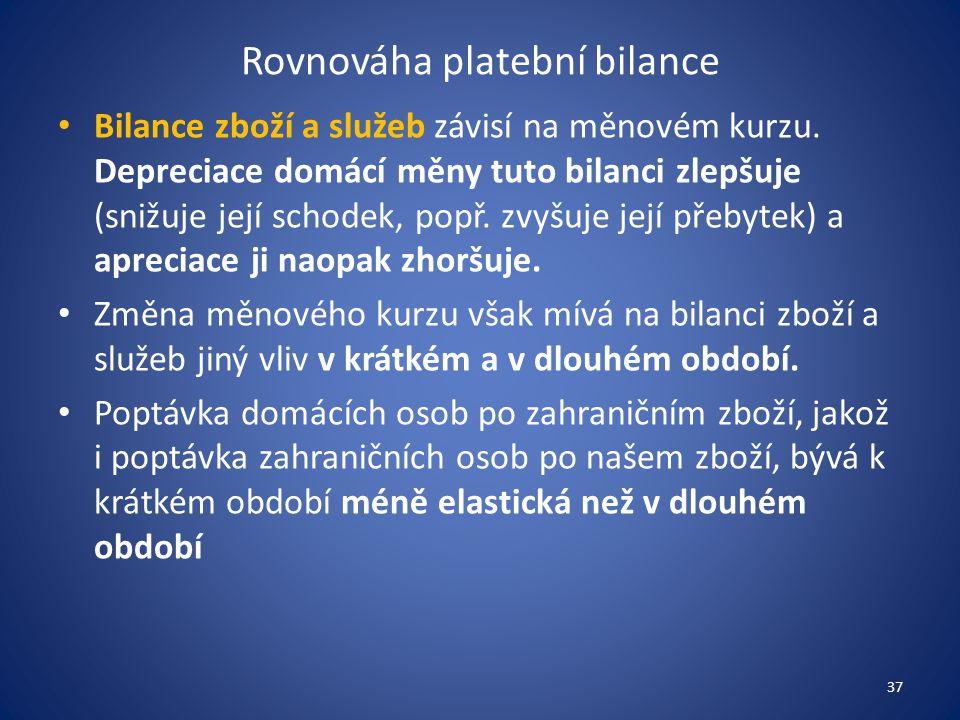 Rovnováha platební bilance Bilance zboží a služeb závisí na měnovém kurzu. Depreciace domácí měny tuto bilanci zlepšuje (snižuje její schodek, popř. z