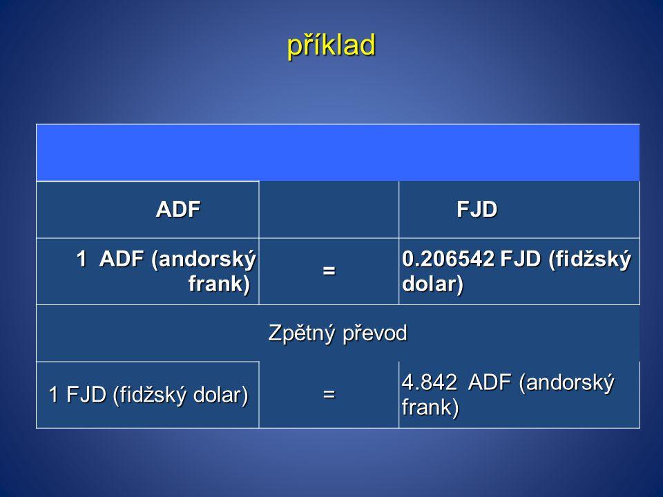 příklad ADF ADF FJD FJD 1 ADF (andorský frank) 1 ADF (andorský frank) = 0.206542 FJD (fidžský dolar) 0.206542 FJD (fidžský dolar) Zpětný převod 1 FJD