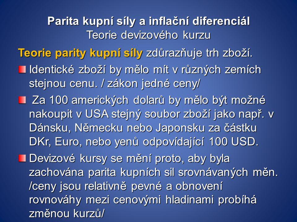 Parita kupní síly a inflační diferenciál Teorie devizového kurzu Teorie parity kupní síly zdůrazňuje trh zboží. Identické zboží by mělo mít v různých