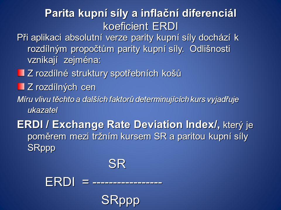 Parita kupní síly a inflační diferenciál koeficient ERDI Při aplikaci absolutní verze parity kupní síly dochází k rozdílným propočtům parity kupní síl