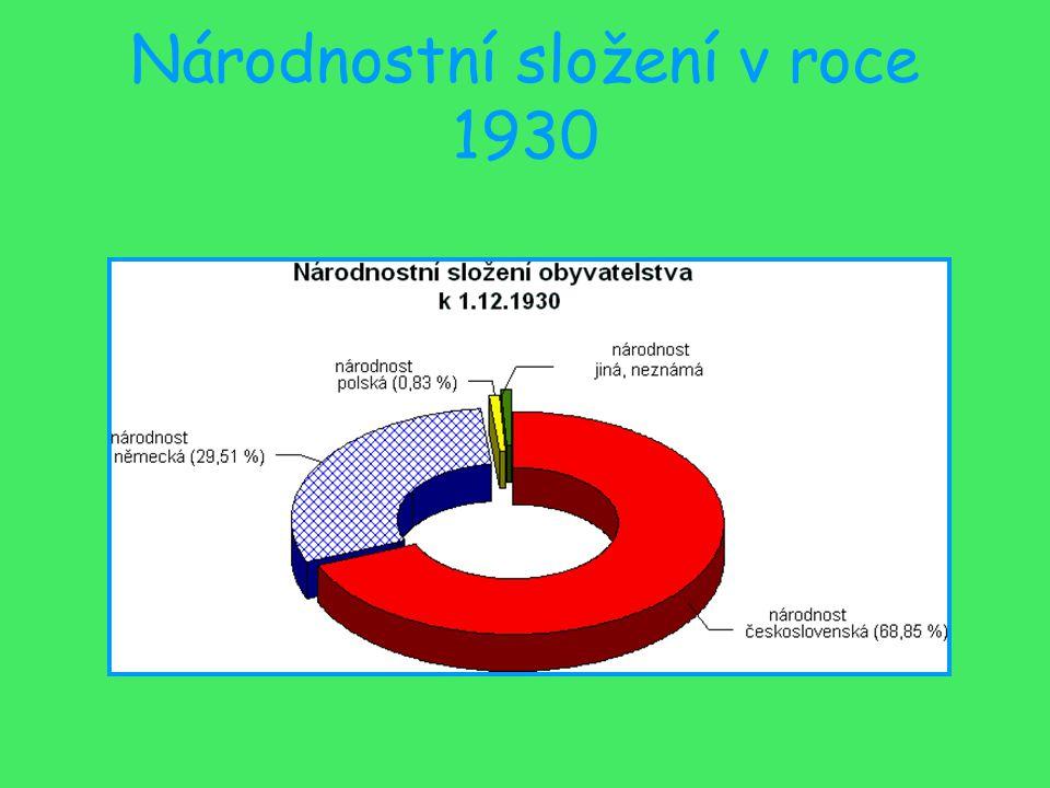 Národnostní složení v roce 1930
