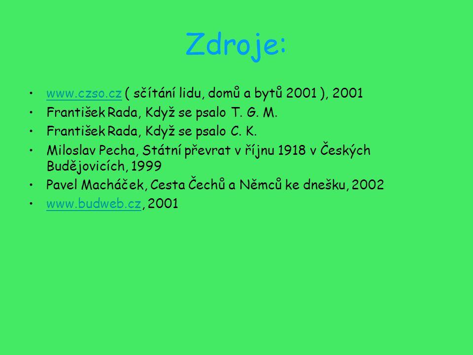 Zdroje: www.czso.cz ( sčítání lidu, domů a bytů 2001 ), 2001www.czso.cz František Rada, Když se psalo T.
