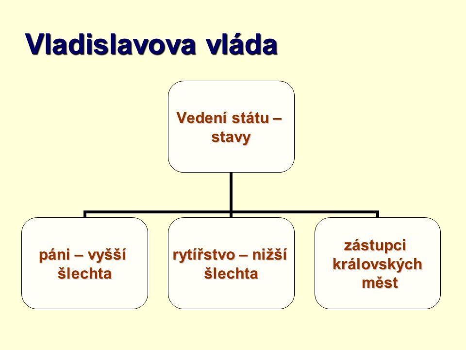 Vladislavova vláda Vedení státu – stavy páni – vyšší šlechta rytířstvo – nižší šlechtazástupcikrálovských měst měst