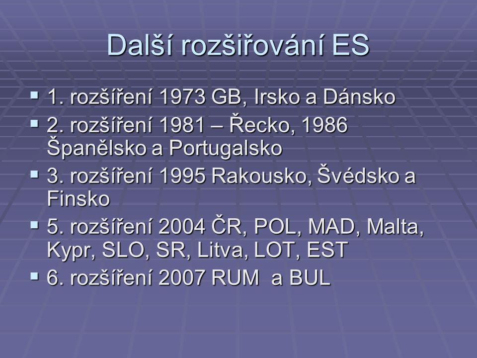 Další rozšiřování ES  1. rozšíření 1973 GB, Irsko a Dánsko  2.