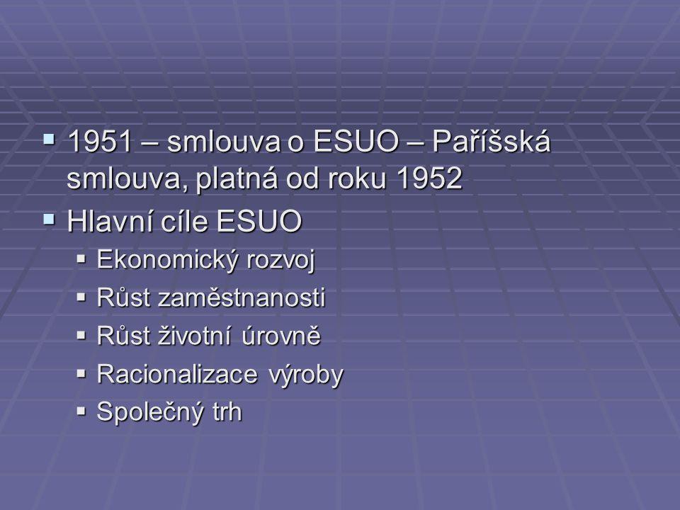  1951 – smlouva o ESUO – Paříšská smlouva, platná od roku 1952  Hlavní cíle ESUO  Ekonomický rozvoj  Růst zaměstnanosti  Růst životní úrovně  Racionalizace výroby  Společný trh