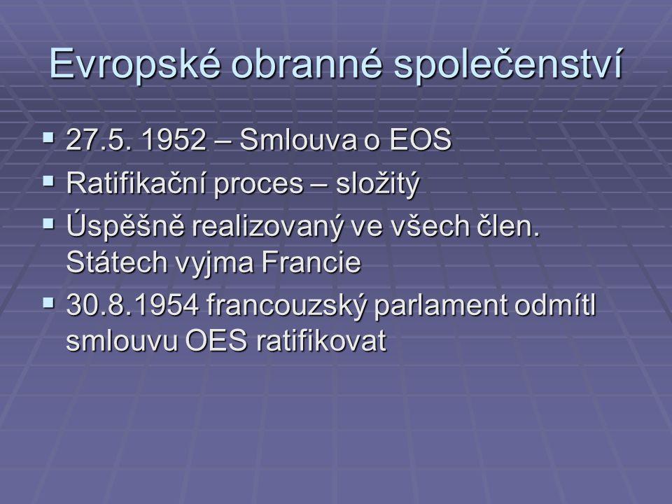 Evropské obranné společenství  27.5.