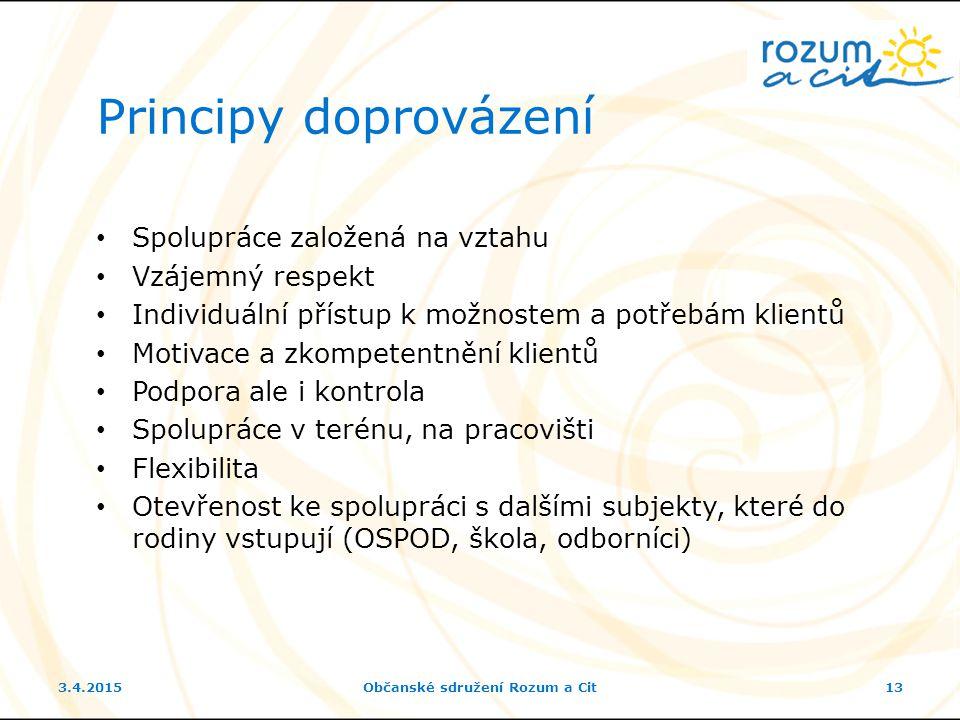 Principy doprovázení Spolupráce založená na vztahu Vzájemný respekt Individuální přístup k možnostem a potřebám klientů Motivace a zkompetentnění klientů Podpora ale i kontrola Spolupráce v terénu, na pracovišti Flexibilita Otevřenost ke spolupráci s dalšími subjekty, které do rodiny vstupují (OSPOD, škola, odborníci) 3.4.2015Občanské sdružení Rozum a Cit13