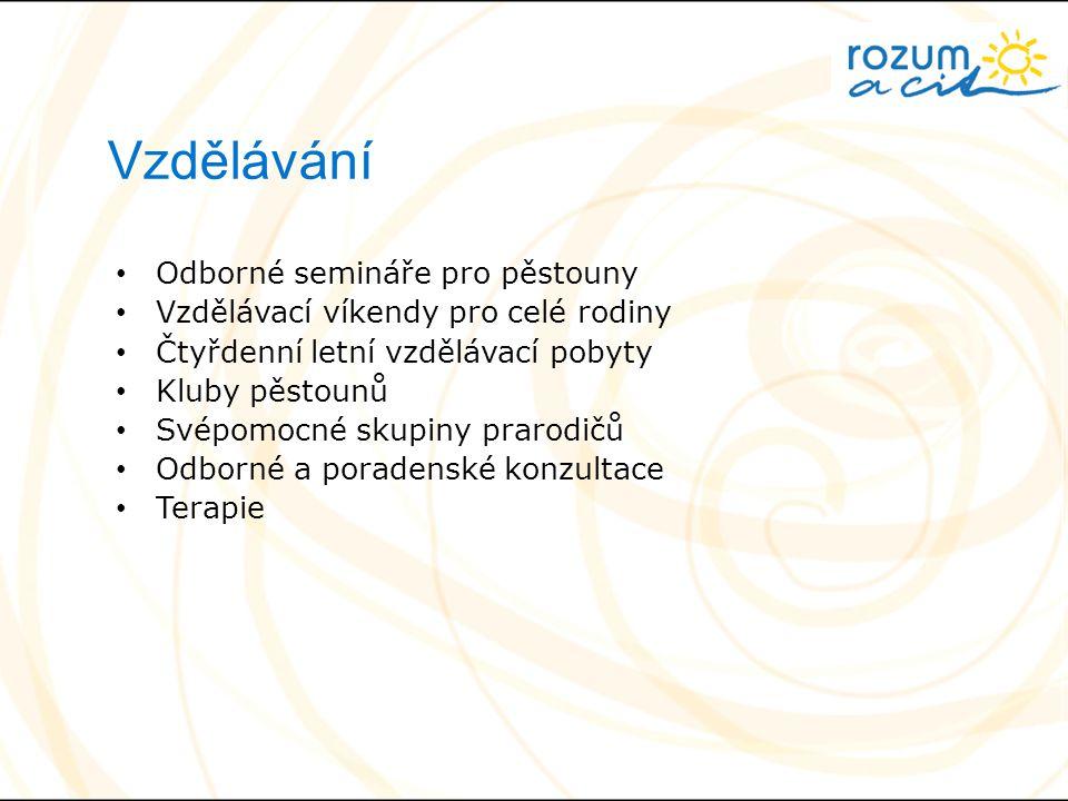 Děkuji za pozornost! rozumacit@rozumacit.cz 3.4.2015Občanské sdružení Rozum a Cit15