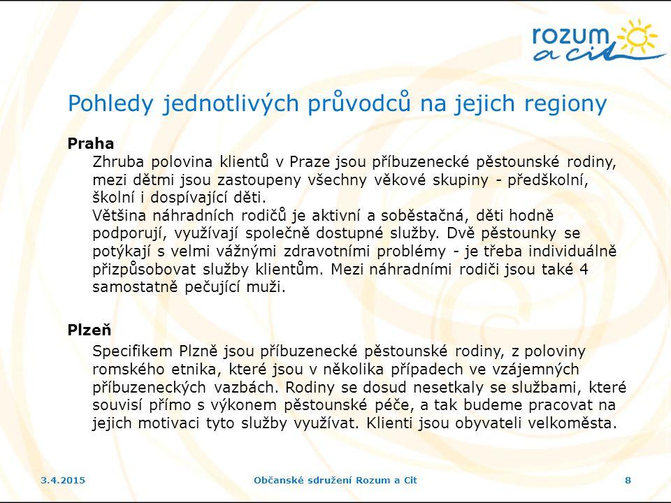 Pohledy jednotlivých průvodců na jejich regiony Praha Zhruba polovina klientů v Praze jsou příbuzenecké pěstounské rodiny, mezi dětmi jsou zastoupeny všechny věkové skupiny - předškolní, školní i dospívající děti.
