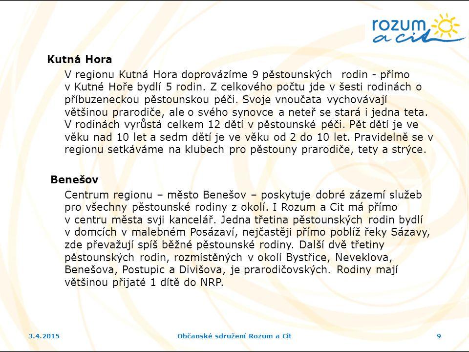 Kutná Hora V regionu Kutná Hora doprovázíme 9 pěstounských rodin - přímo v Kutné Hoře bydlí 5 rodin.