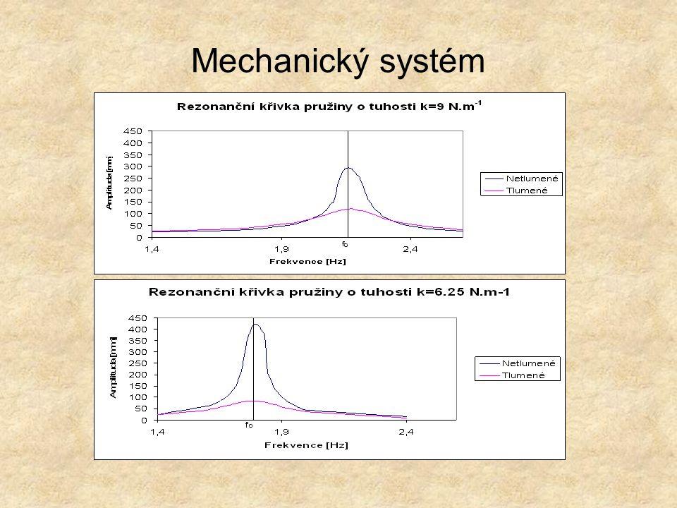 Mechanický systém