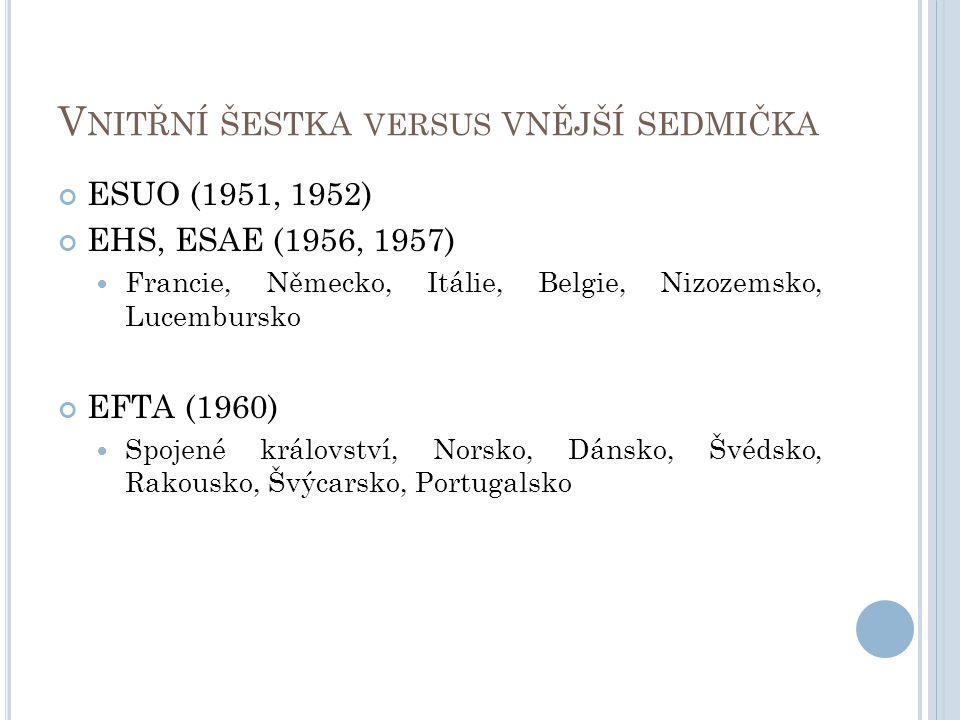 V NITŘNÍ ŠESTKA VERSUS VNĚJŠÍ SEDMIČKA ESUO (1951, 1952) EHS, ESAE (1956, 1957) Francie, Německo, Itálie, Belgie, Nizozemsko, Lucembursko EFTA (1960)